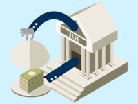 Payment Banks Meaning and Features