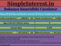 Sukanya Samriddhi Calculator