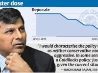 Highlights of RBI Repo Rate Cut