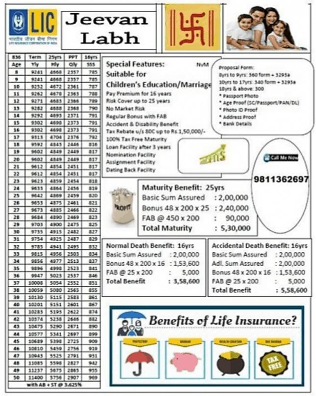 Life insurance best: lic new jeevan shikhar single premium plan 837.