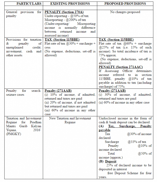 Voluntary Cash Disclosure Scheme